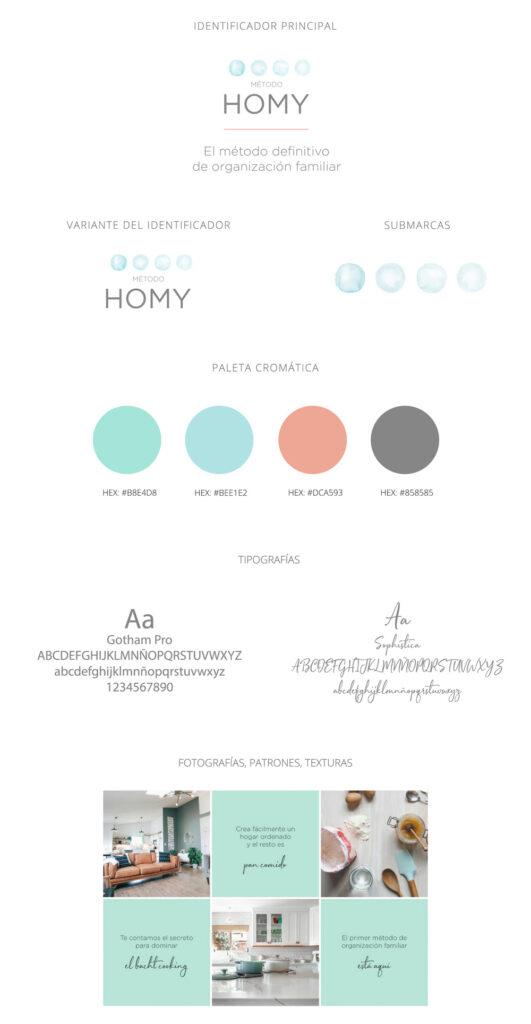 Método Homy brandboard